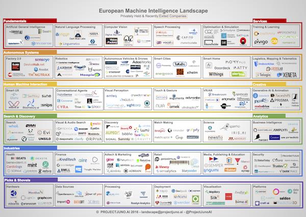 projectjunoai_europeanmachineintelligencelandscape_small