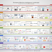 The first European Machine Intelligence Landscape