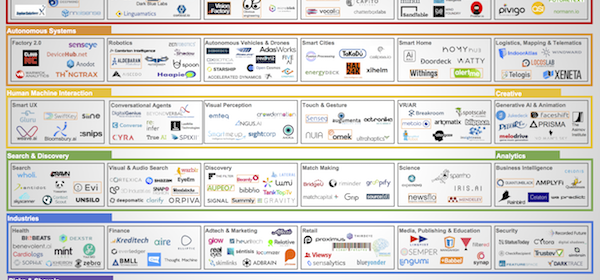 The first European Machine Intelligence Landscape